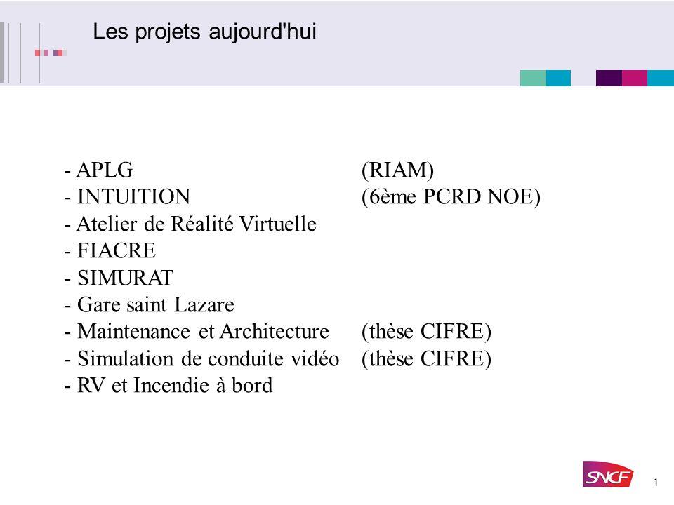1 Les projets aujourd'hui - APLG (RIAM) - INTUITION(6ème PCRD NOE) - Atelier de Réalité Virtuelle - FIACRE - SIMURAT - Gare saint Lazare - Maintenance