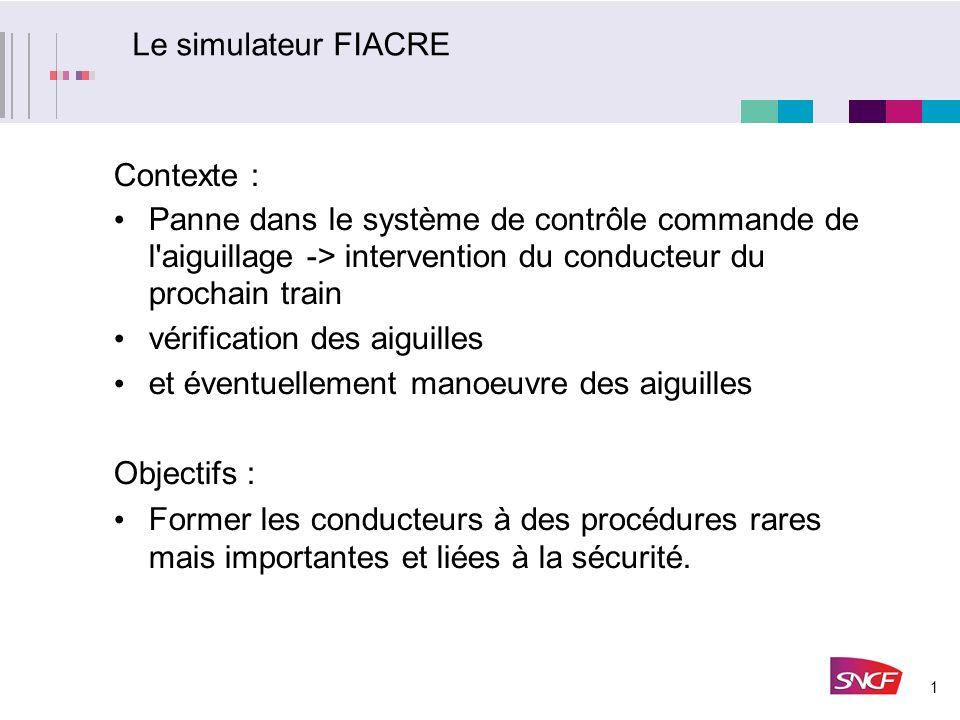 1 Le simulateur FIACRE Contexte : Panne dans le système de contrôle commande de l'aiguillage -> intervention du conducteur du prochain train vérificat
