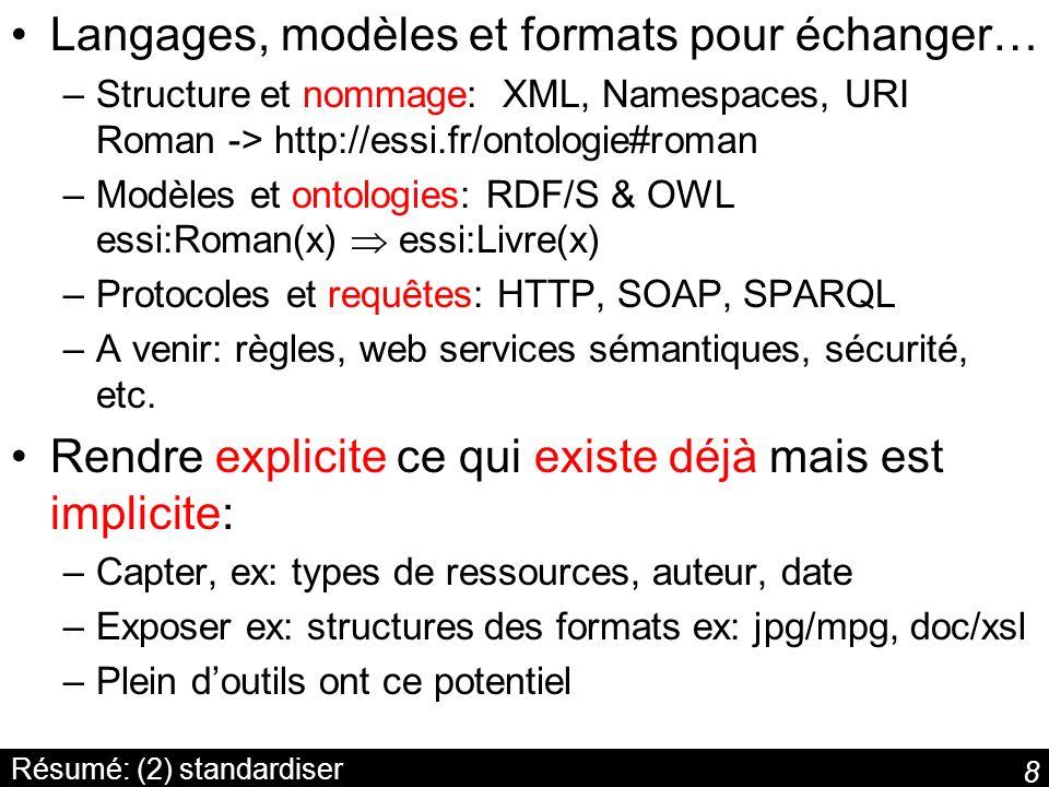 8 Résumé: (2) standardiser Langages, modèles et formats pour échanger… –Structure et nommage: XML, Namespaces, URI Roman -> http://essi.fr/ontologie#r