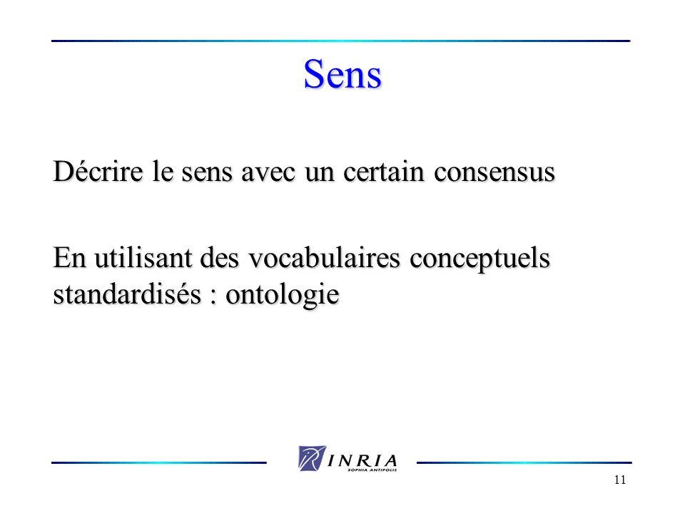 11 Sens Décrire le sens avec un certain consensus En utilisant des vocabulaires conceptuels standardisés : ontologie