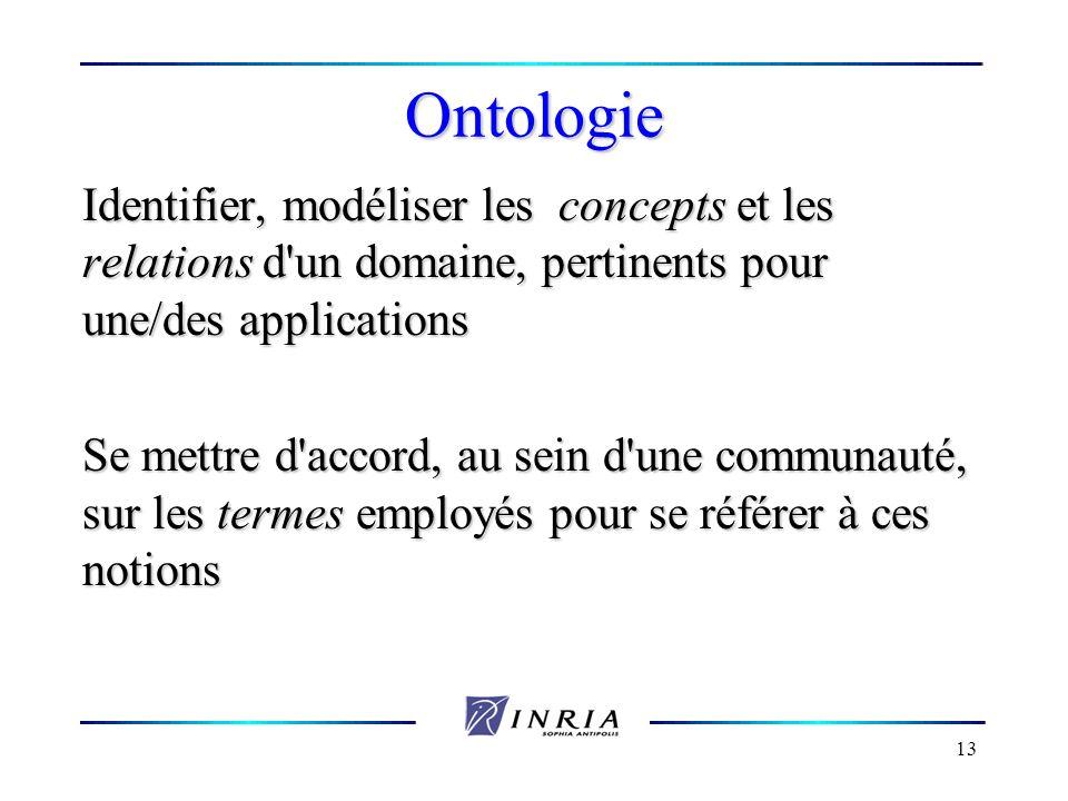 13 Ontologie Identifier, modéliser les concepts et les relations d'un domaine, pertinents pour une/des applications Se mettre d'accord, au sein d'une