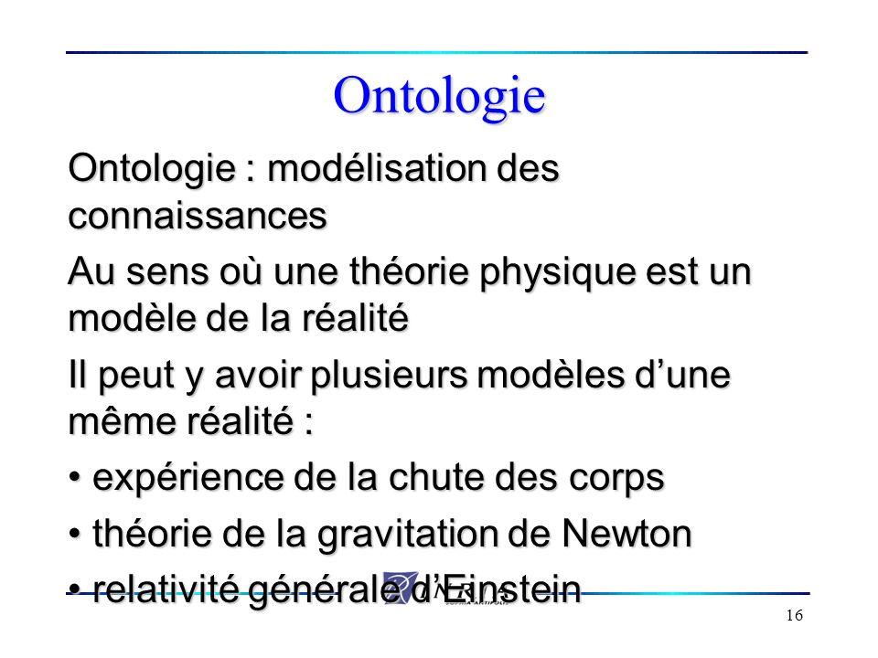 16 Ontologie Ontologie : modélisation des connaissances Au sens où une théorie physique est un modèle de la réalité Il peut y avoir plusieurs modèles