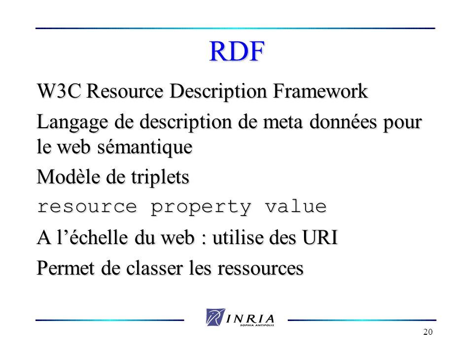 20 RDF W3C Resource Description Framework Langage de description de meta données pour le web sémantique Modèle de triplets resource property value A l