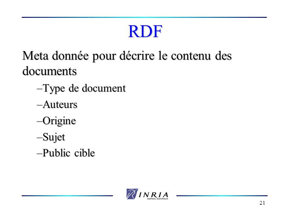 21 RDF Meta donnée pour décrire le contenu des documents –Type de document –Auteurs –Origine –Sujet –Public cible
