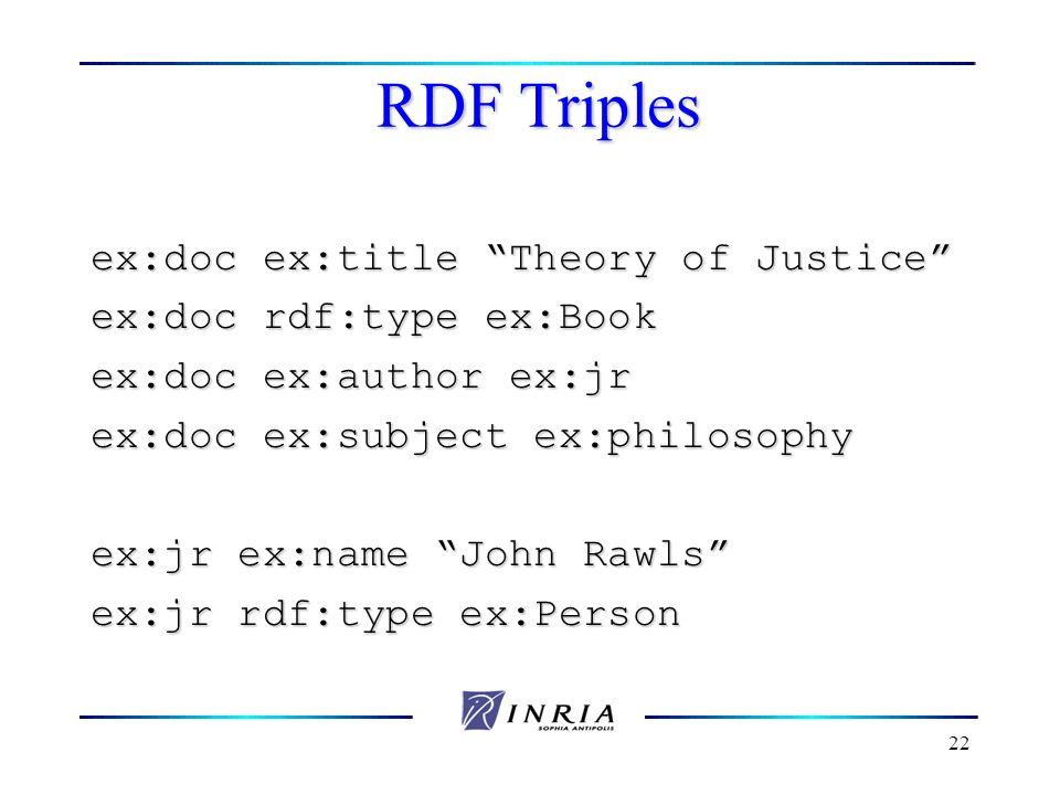 22 RDF Triples ex:doc ex:title Theory of Justice ex:doc rdf:type ex:Book ex:doc ex:author ex:jr ex:doc ex:subject ex:philosophy ex:jr ex:name John Raw