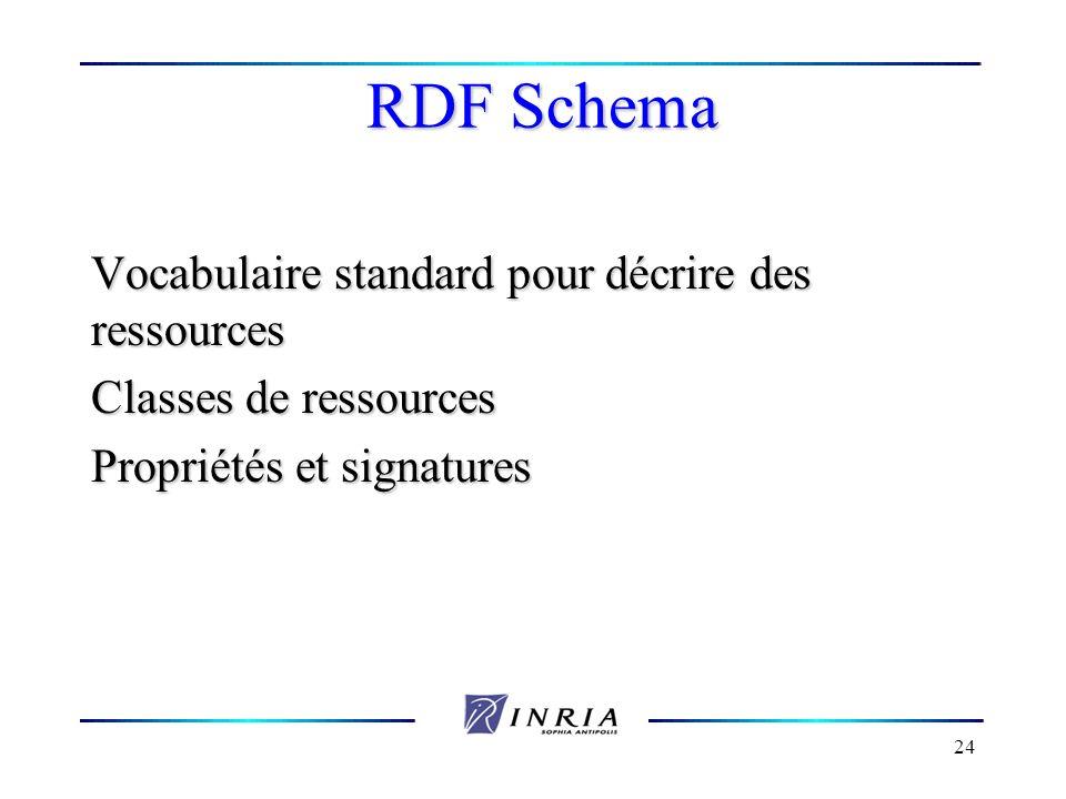 24 RDF Schema Vocabulaire standard pour décrire des ressources Classes de ressources Propriétés et signatures