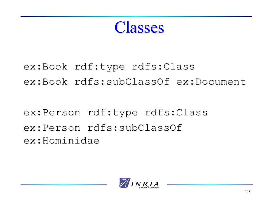 25 Classes ex:Book rdf:type rdfs:Class ex:Book rdfs:subClassOf ex:Document ex:Person rdf:type rdfs:Class ex:Person rdfs:subClassOf ex:Hominidae