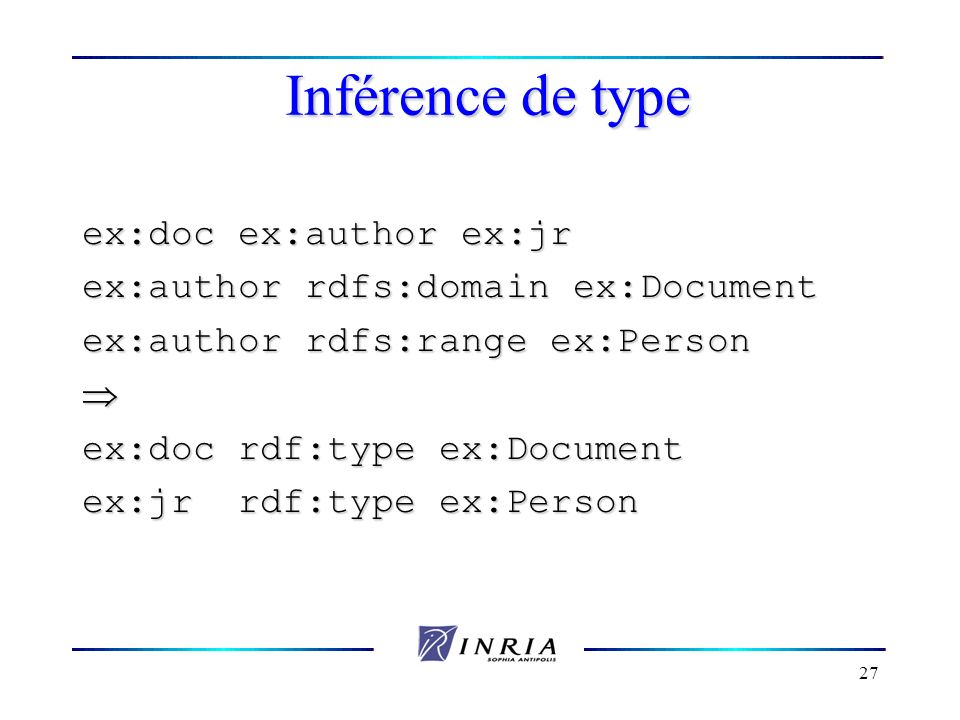 27 Inférence de type ex:doc ex:author ex:jr ex:author rdfs:domain ex:Document ex:author rdfs:range ex:Person ex:doc rdf:type ex:Document ex:jr rdf:type ex:Person