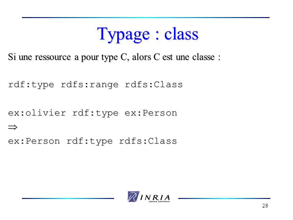 28 Typage : class Si une ressource a pour type C, alors C est une classe : rdf:type rdfs:range rdfs:Class ex:olivier rdf:type ex:Person ex:Person rdf: