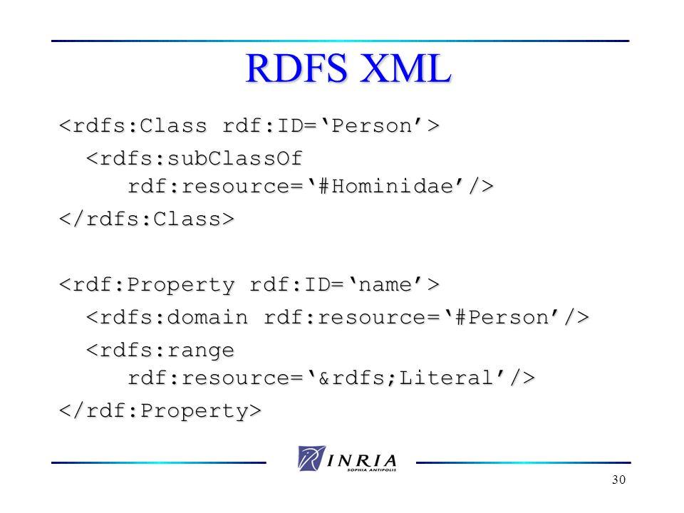 30 RDFS XML </rdfs:Class> </rdf:Property>