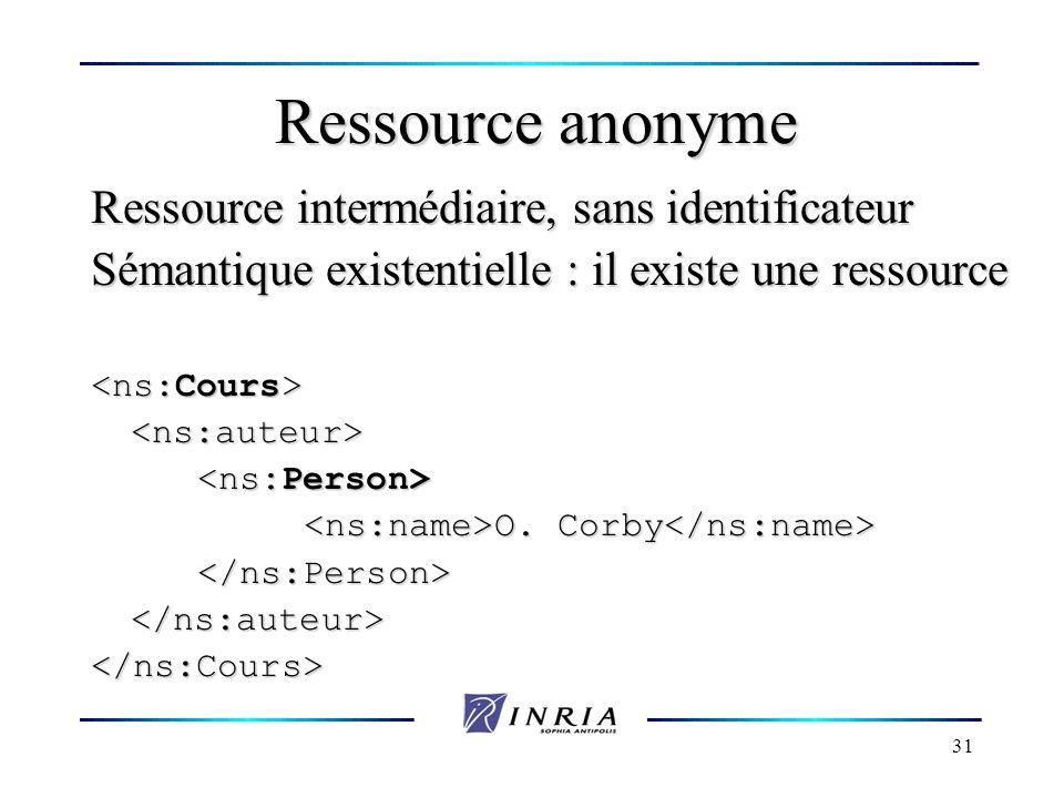 31 Ressource anonyme Ressource intermédiaire, sans identificateur Sémantique existentielle : il existe une ressource <ns:auteur> O. Corby O. Corby </n