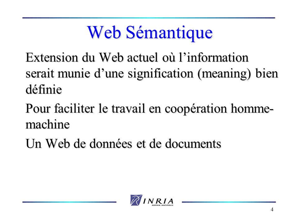 4 Web Sémantique Extension du Web actuel où linformation serait munie dune signification (meaning) bien définie Pour faciliter le travail en coopérati