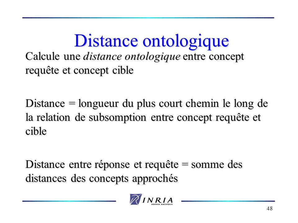 48 Distance ontologique Calcule une distance ontologique entre concept requête et concept cible Distance = longueur du plus court chemin le long de la