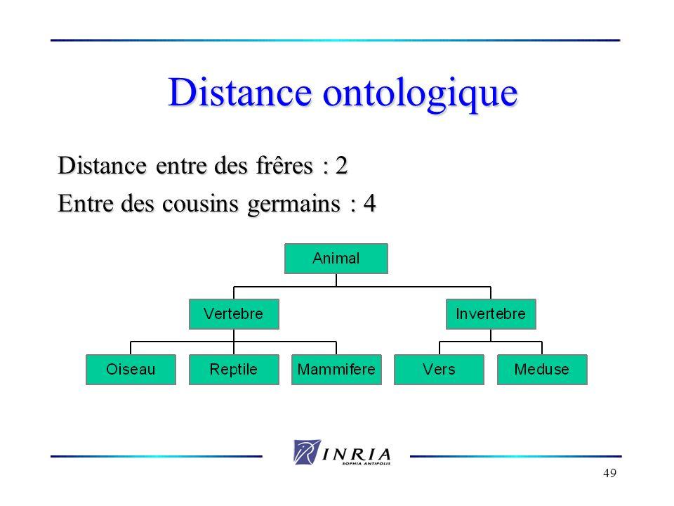49 Distance ontologique Distance entre des frêres : 2 Entre des cousins germains : 4