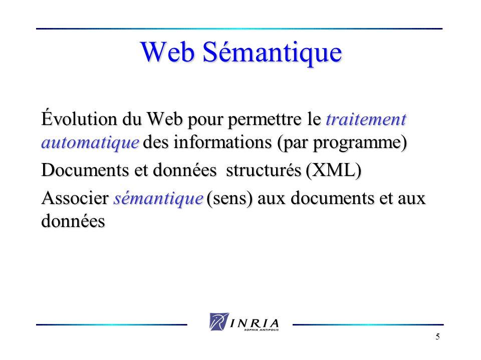 5 Web Sémantique Évolution du Web pour permettre le traitement automatique des informations (par programme) Documents et données structur é s (XML) As