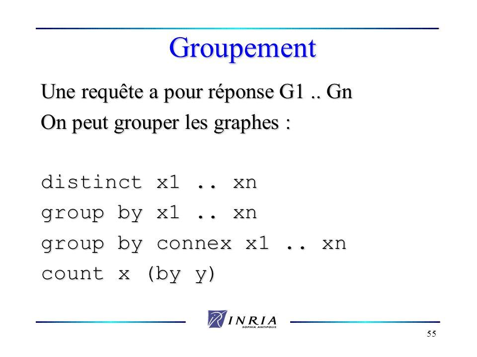 55 Groupement Une requête a pour réponse G1.. Gn On peut grouper les graphes : distinct x1.. xn group by x1.. xn group by connex x1.. xn count x (by y