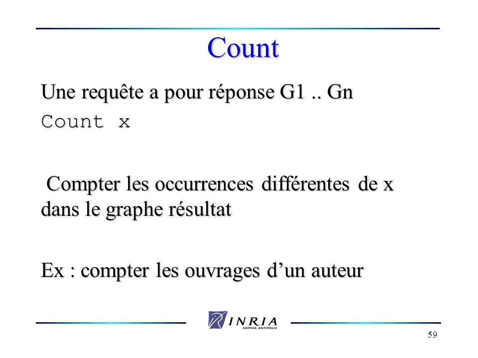 59 Count Une requête a pour réponse G1.. Gn Count x Compter les occurrences différentes de x dans le graphe résultat Compter les occurrences différent