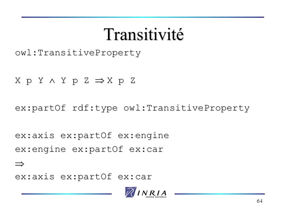 64 Transitivité owl:TransitiveProperty X p Y Y p Z X p Z ex:partOf rdf:type owl:TransitiveProperty ex:axis ex:partOf ex:engine ex:engine ex:partOf ex:car ex:axis ex:partOf ex:car