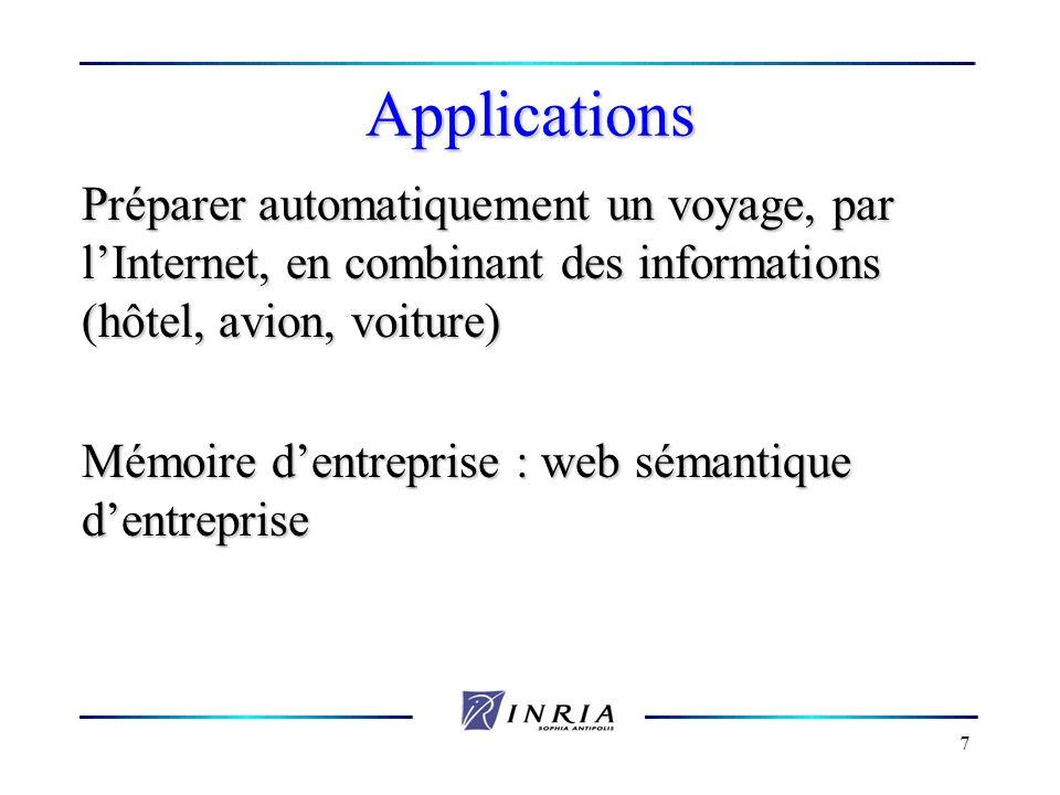 7 Applications Préparer automatiquement un voyage, par lInternet, en combinant des informations (hôtel, avion, voiture) Mémoire dentreprise : web séma