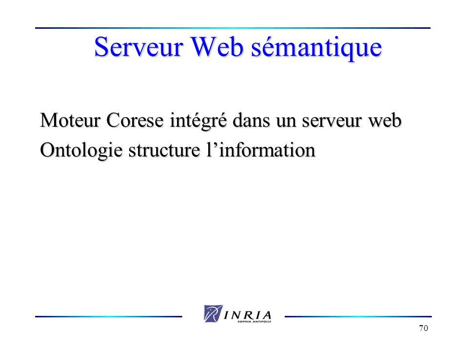 70 Serveur Web sémantique Moteur Corese intégré dans un serveur web Ontologie structure linformation