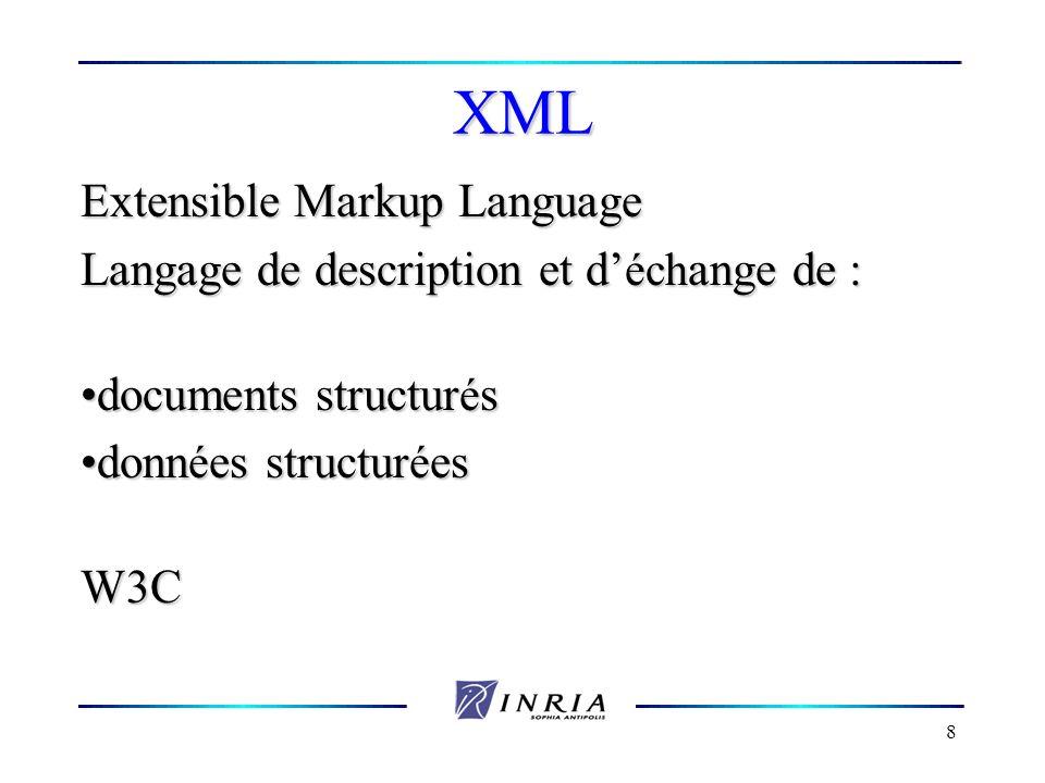 8 XML Extensible Markup Language Langage de description et d éch ange de : documents structur é s documents structur é s donn é es structur é es donn