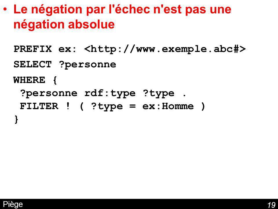 19 Piège Le négation par l échec n est pas une négation absolue PREFIX ex: SELECT ?personne WHERE { ?personne rdf:type ?type.