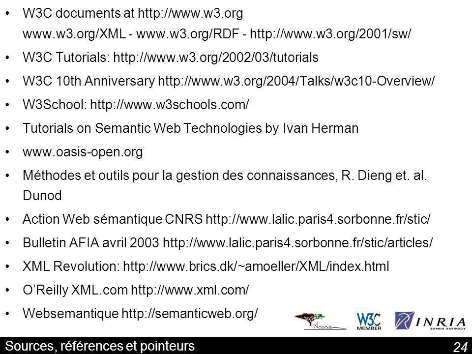 24 Sources, références et pointeurs W3C documents at http://www.w3.org www.w3.org/XML - www.w3.org/RDF - http://www.w3.org/2001/sw/ W3C Tutorials: http://www.w3.org/2002/03/tutorials W3C 10th Anniversary http://www.w3.org/2004/Talks/w3c10-Overview/ W3School: http://www.w3schools.com/ Tutorials on Semantic Web Technologies by Ivan Herman www.oasis-open.org Méthodes et outils pour la gestion des connaissances, R.