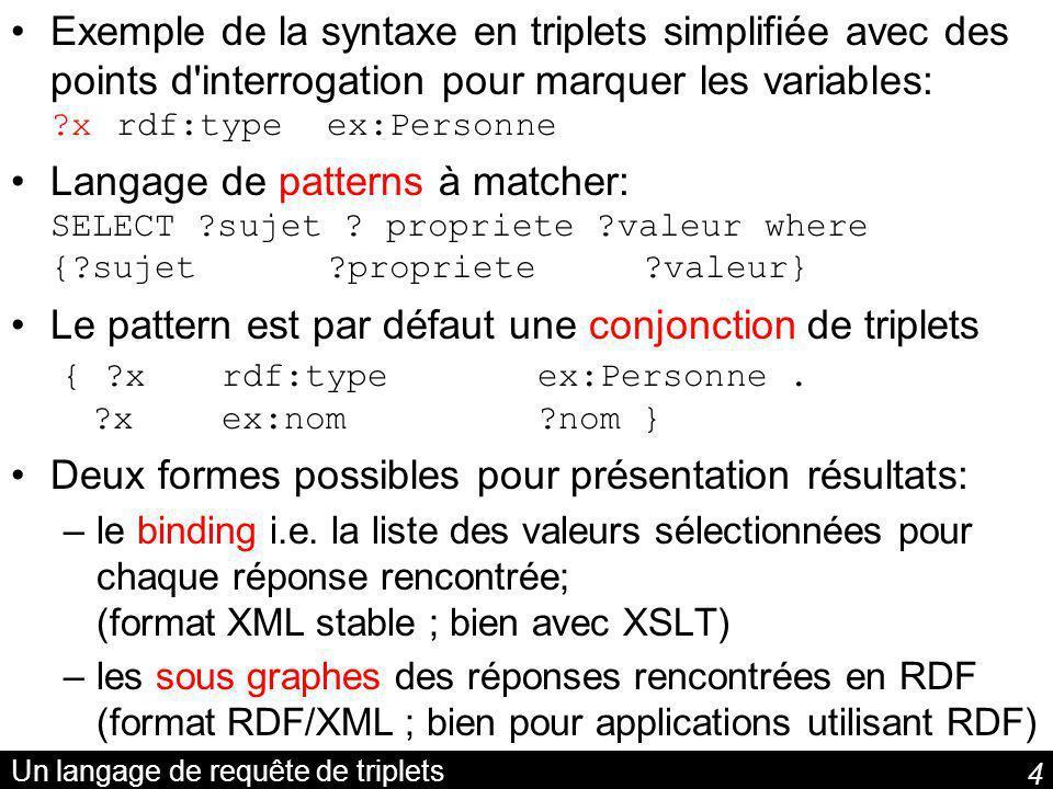 4 Un langage de requête de triplets Exemple de la syntaxe en triplets simplifiée avec des points d interrogation pour marquer les variables: ?x rdf:type ex:Personne Langage de patterns à matcher: SELECT ?sujet .