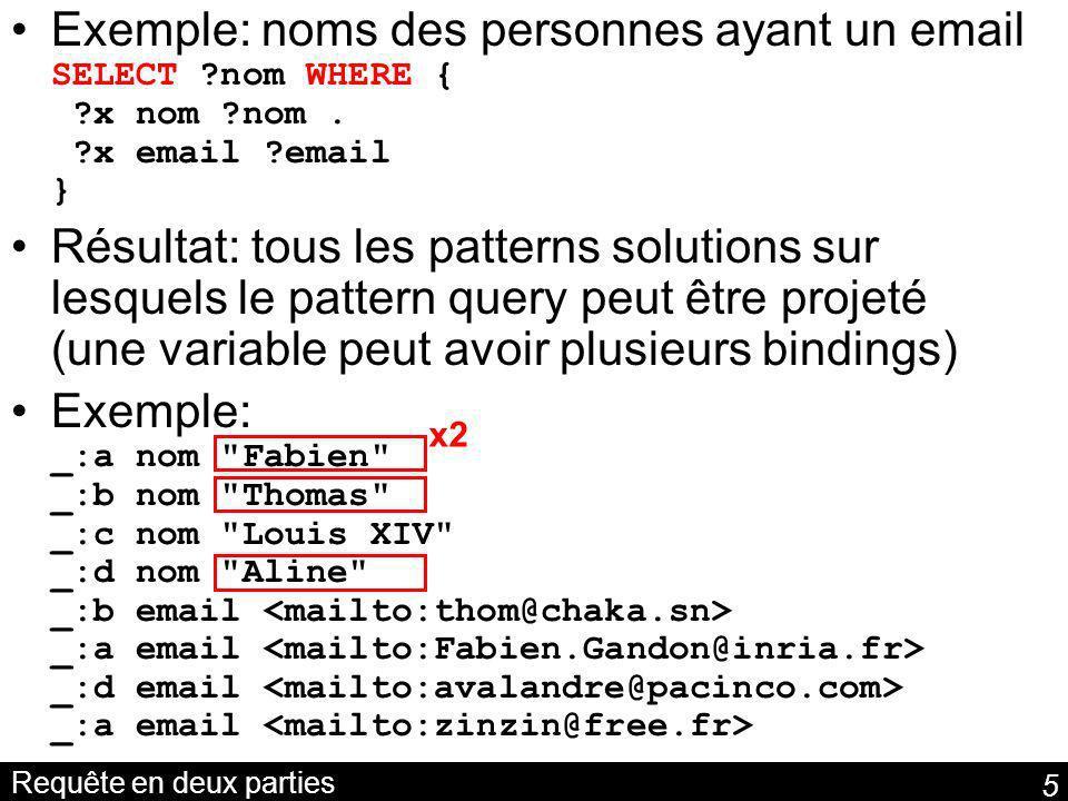 5 Requête en deux parties Exemple: noms des personnes ayant un email SELECT ?nom WHERE { ?x nom ?nom. ?x email ?email } Résultat: tous les patterns so