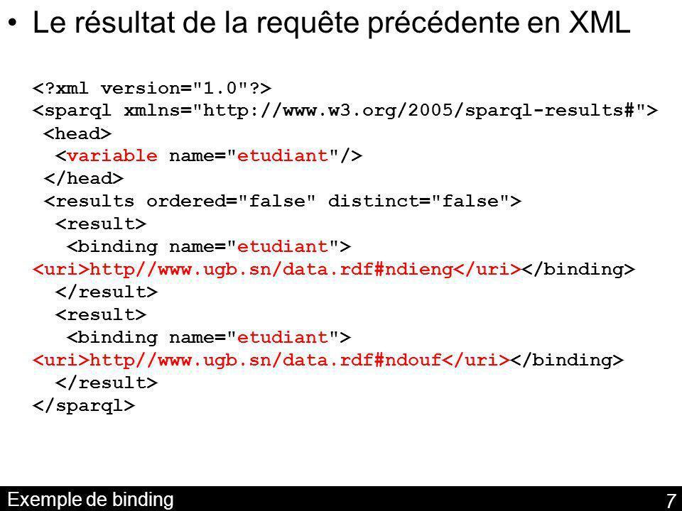 7 Exemple de binding Le résultat de la requête précédente en XML http//www.ugb.sn/data.rdf#ndieng http//www.ugb.sn/data.rdf#ndouf