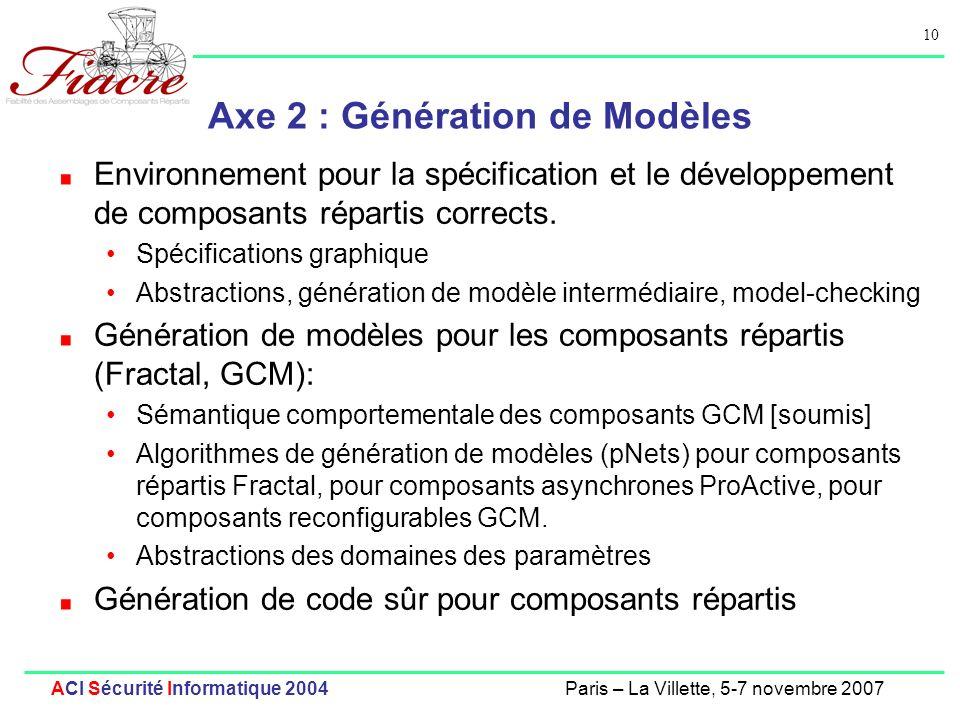 10 ACI Sécurité Informatique 2004Paris – La Villette, 5-7 novembre 2007 Axe 2 : Génération de Modèles Environnement pour la spécification et le dévelo