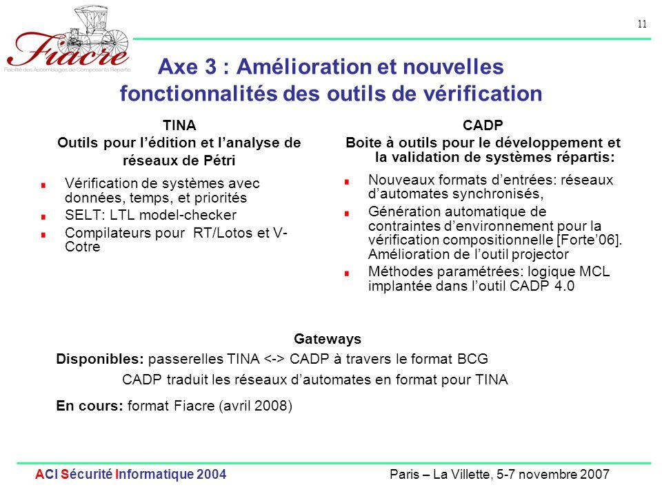 11 ACI Sécurité Informatique 2004Paris – La Villette, 5-7 novembre 2007 Axe 3 : Amélioration et nouvelles fonctionnalités des outils de vérification T