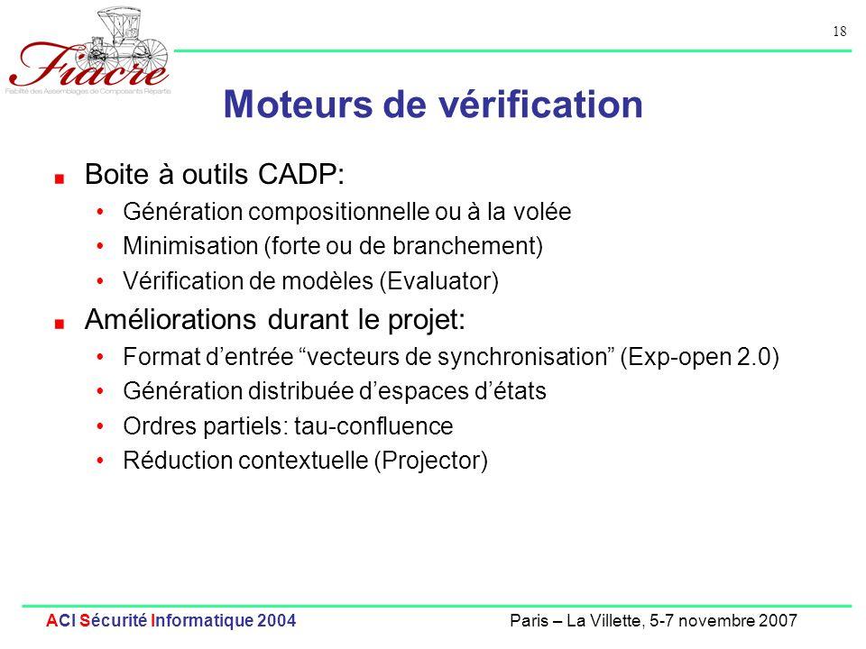 18 ACI Sécurité Informatique 2004Paris – La Villette, 5-7 novembre 2007 Moteurs de vérification Boite à outils CADP: Génération compositionnelle ou à