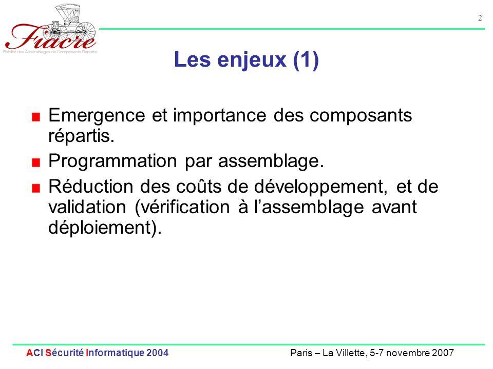 3 ACI Sécurité Informatique 2004Paris – La Villette, 5-7 novembre 2007 Les enjeux (2) Spécification : comment être sûr quun composant « sur étagère » correspond aux besoins.