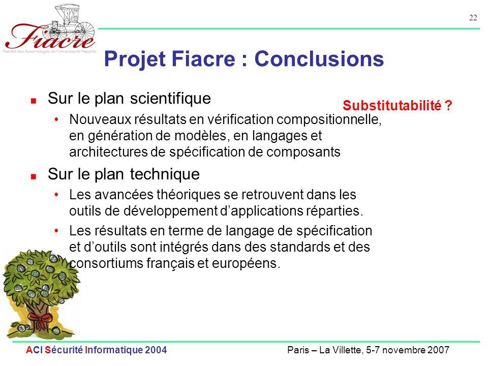 22 ACI Sécurité Informatique 2004Paris – La Villette, 5-7 novembre 2007 Projet Fiacre : Conclusions Sur le plan scientifique Nouveaux résultats en vér