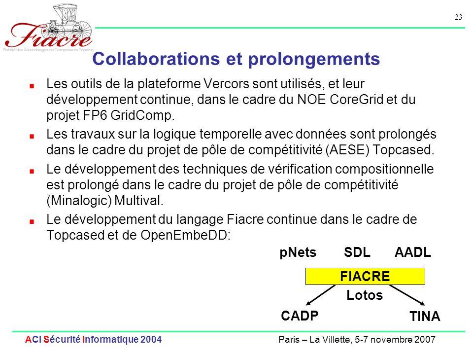 23 ACI Sécurité Informatique 2004Paris – La Villette, 5-7 novembre 2007 Collaborations et prolongements Les outils de la plateforme Vercors sont utili