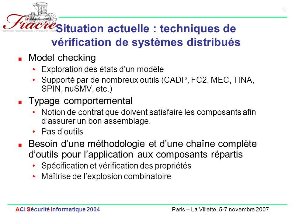 6 ACI Sécurité Informatique 2004Paris – La Villette, 5-7 novembre 2007 Une barre à franchir Spécification des composants répartis : Proposer un formalisme permettant la vérification compositionnelle: -> vérification « boite noire » des assemblages.