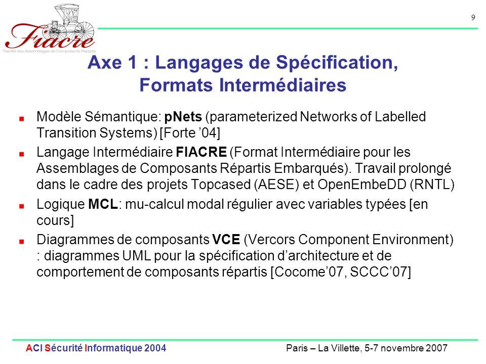 20 ACI Sécurité Informatique 2004Paris – La Villette, 5-7 novembre 2007 Etudes de cas Fractal: Réseau Wifi daéroport (cas détude FT), partiellement spécifié et analysé avec Vercors, 4 niveaux de hiérarchie… [Facs06] GCM/Proactive: CoCoME (Common Component Modelling Example), étude dune infrastructure distribuée pour la gestion de caisses de magasins [Cocome07] Interactions données/topologie, communications de groupe, espaces détats de lordre de 10^6