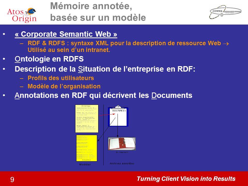 Turning Client Vision into Results 9 Mémoire annotée, basée sur un modèle « Corporate Semantic Web » –RDF & RDFS : syntaxe XML pour la description de ressource Web Utilisé au sein dun intranet.