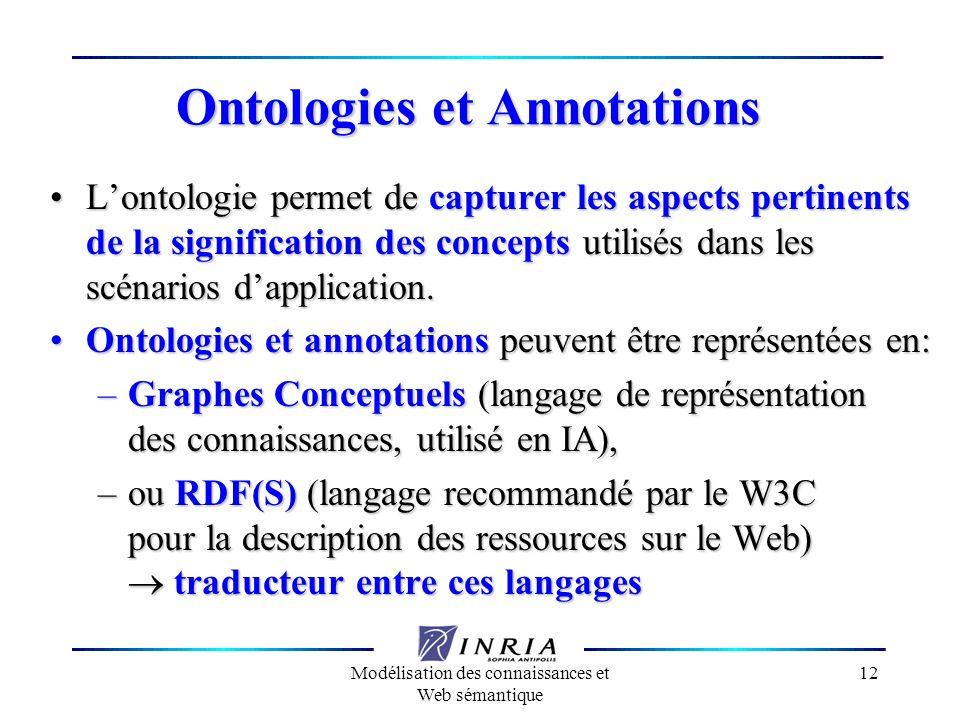 Modélisation des connaissances et Web sémantique 12 Ontologies et Annotations Lontologie permet de capturer les aspects pertinents de la signification