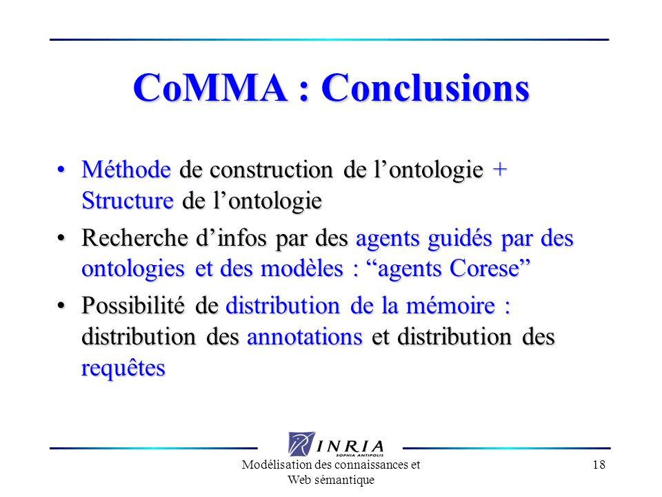 Modélisation des connaissances et Web sémantique 18 CoMMA : Conclusions Méthode de construction de lontologie + Structure de lontologieMéthode de cons