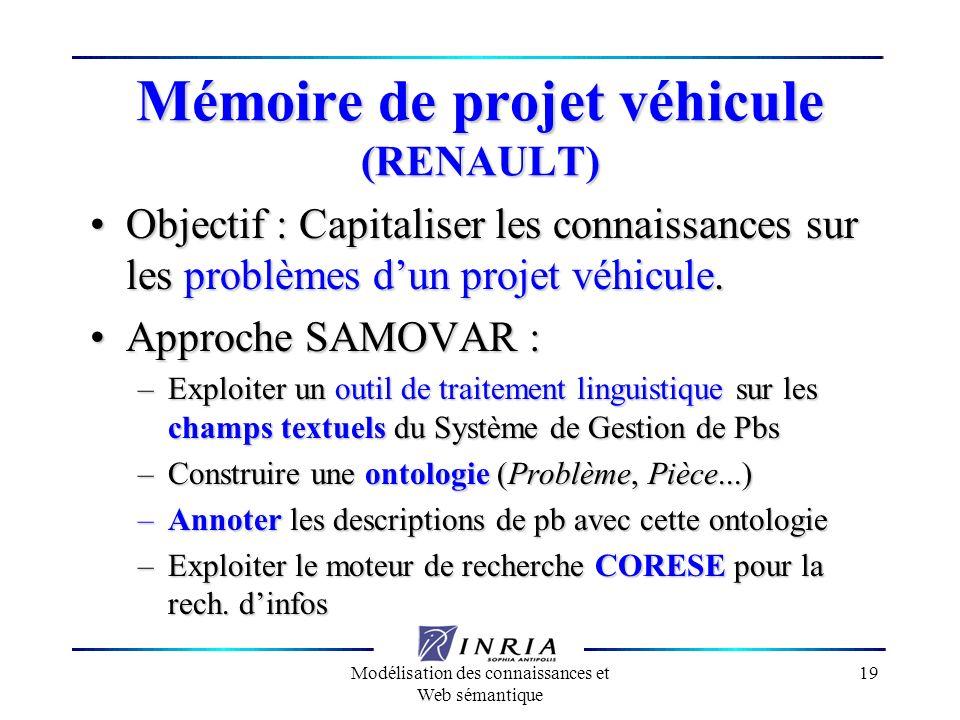 Modélisation des connaissances et Web sémantique 19 Mémoire de projet véhicule (RENAULT) Objectif : Capitaliser les connaissances sur les problèmes du