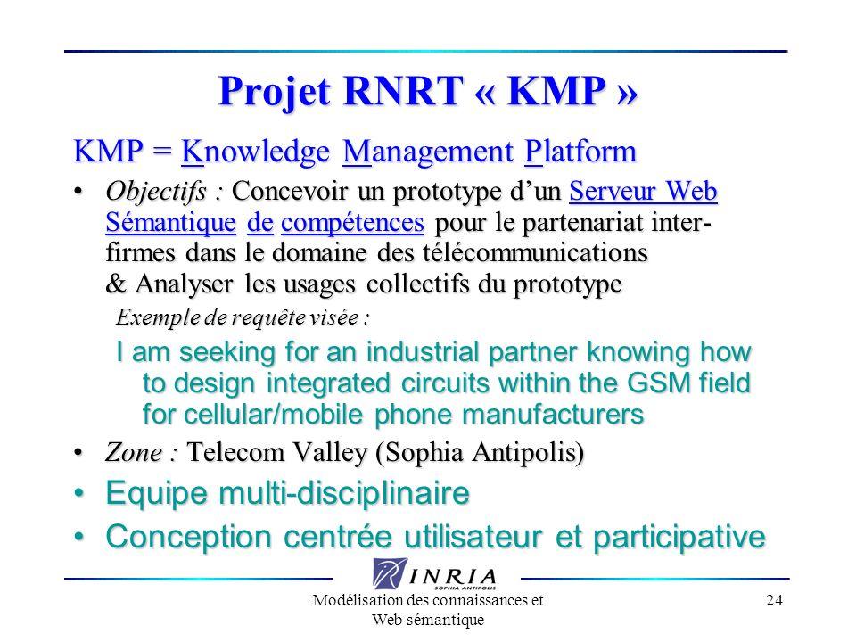 Modélisation des connaissances et Web sémantique 24 Projet RNRT « KMP » KMP = Knowledge Management Platform Objectifs : Concevoir un prototype dun Ser