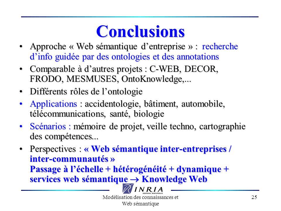 Modélisation des connaissances et Web sémantique 25 Conclusions Approche « Web sémantique dentreprise » : recherche dinfo guidée par des ontologies et