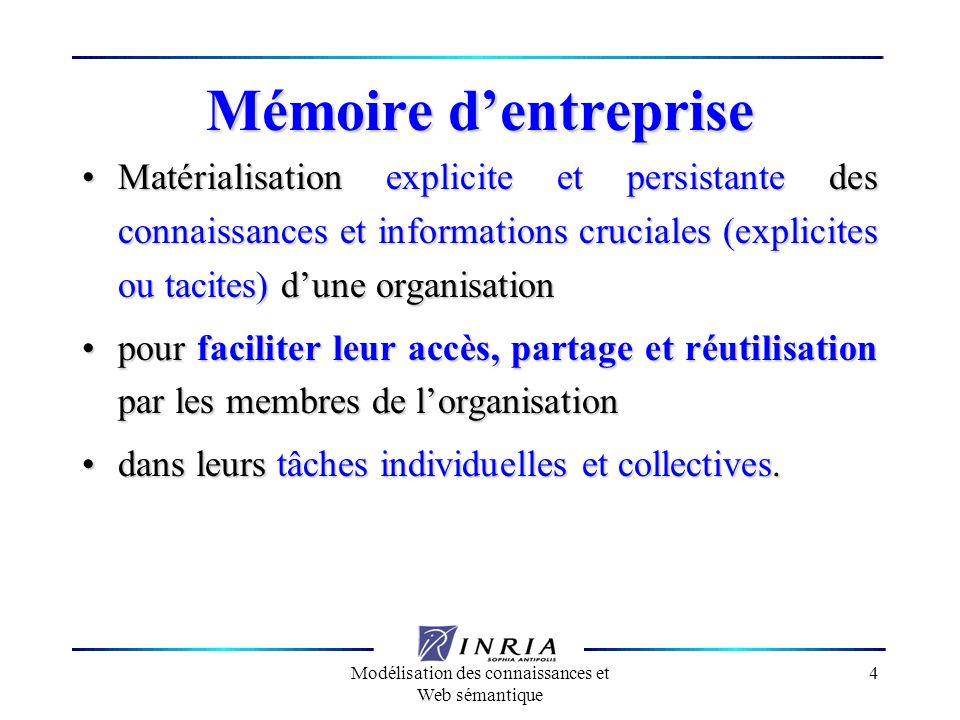 Modélisation des connaissances et Web sémantique 4 Mémoire dentreprise Matérialisation explicite et persistante des connaissances et informations cruc