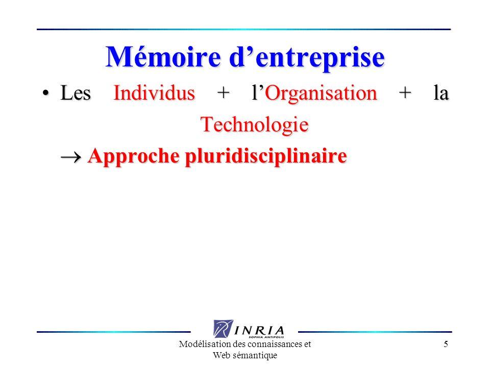 Modélisation des connaissances et Web sémantique 5 Mémoire dentreprise Les Individus + lOrganisation + la Technologie Approche pluridisciplinaireLes I