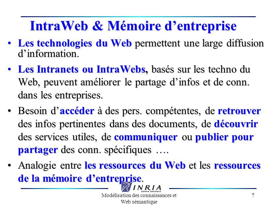 Modélisation des connaissances et Web sémantique 7 IntraWeb & Mémoire dentreprise Les technologies du Web permettent une large diffusion dinformation.