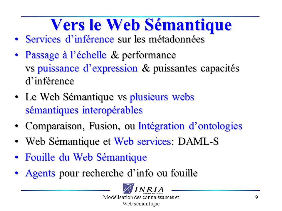Modélisation des connaissances et Web sémantique 9 Vers le Web Sémantique Services dinférence sur les métadonnéesServices dinférence sur les métadonné