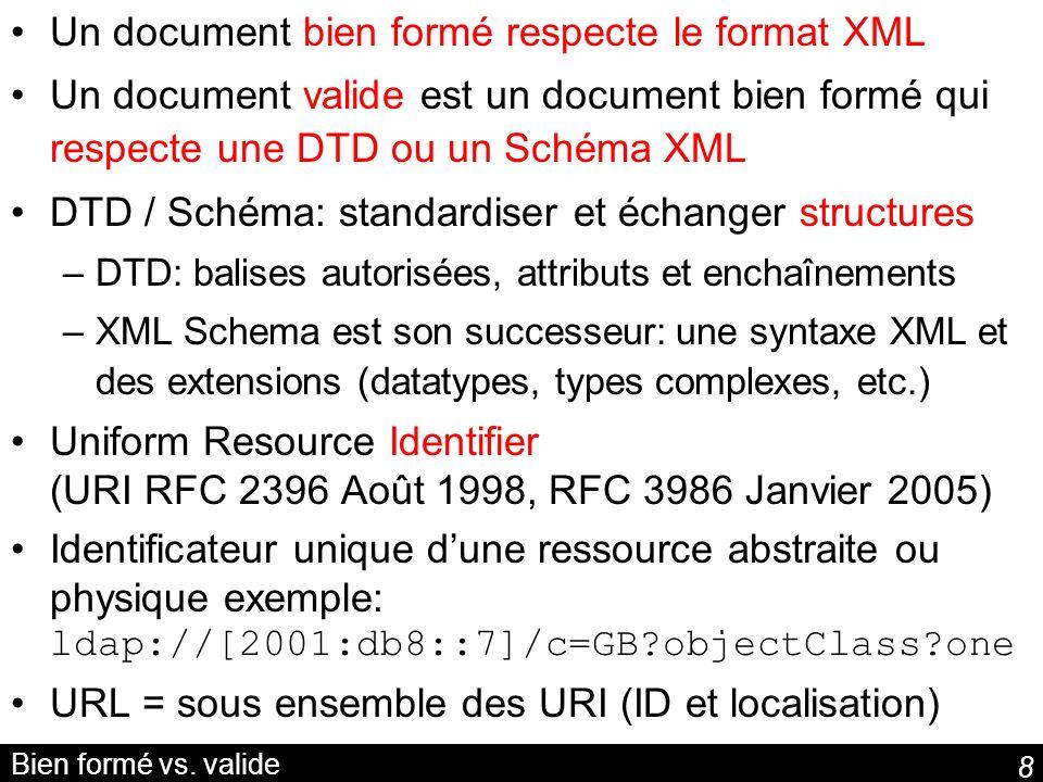 9 Définitions nommées (namespaces / espaces de nommage) Espaces de nommage: éviter les conflits de noms Namespaces in XML (Second Edition), W3C Recommendation, 16 August 2006 Namespaces in XML 1.1 (Second Edition), W3C Recommendation, 16 August 2006 –Identifier, réutiliser, combiner les définitions des balises Principe: un nom local (préfix) associé à un namespace (URI) –Identifier vocabulaires, éviter les collisions, qname –Namespace : l URI.