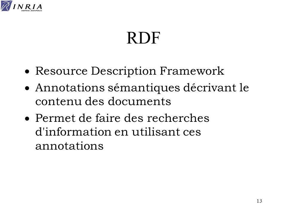 13 RDF Resource Description Framework Annotations sémantiques décrivant le contenu des documents Permet de faire des recherches d'information en utili